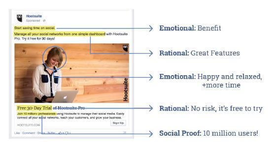 Facebook广告投放技巧、如何最大化发挥广告效益!