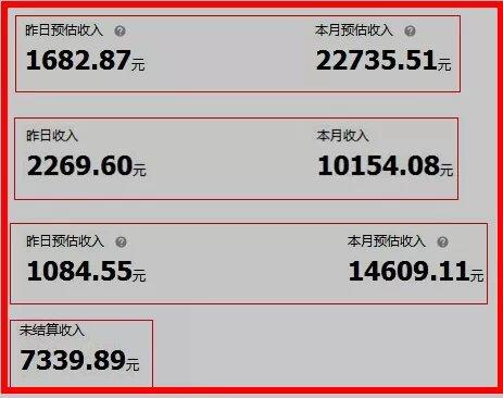 做网络推广一个月的收入(曝光网络推广月入几万内幕)