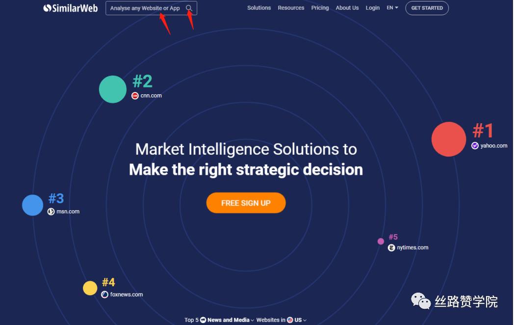竞对网站分析工具-SimilarWeb
