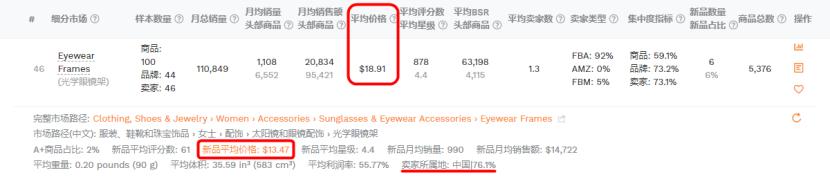 中国卖家霸屏亚马逊飙升榜!哪些类目最受关注?