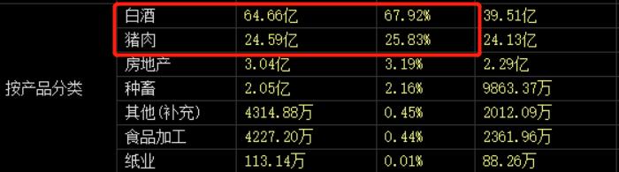 三季度业绩大降789%,股价闪崩跌停!顺鑫农业要