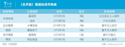 王兴的隐秘投资帝国:6年超60笔,97%领投
