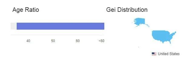 【盘点】Idvert一周(10.27-11.03)热门素材 MediaBuy Facebook专场
