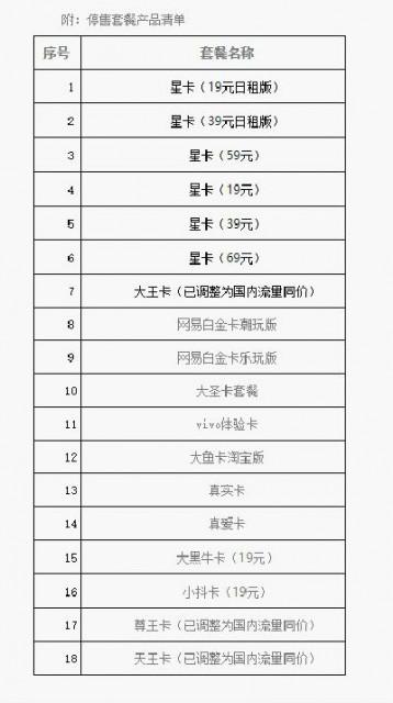 中国电信北京停售4G套餐 共计18款最低月租19元