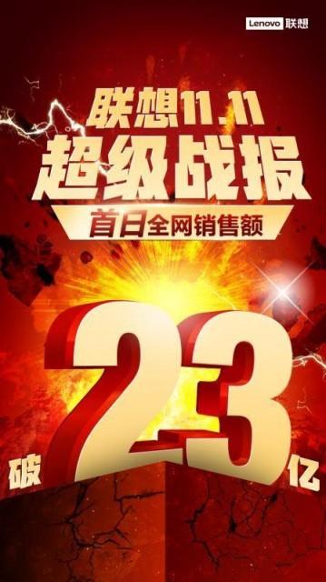 联想中国区PC市场份额达42%,刘军:这是我们第二财季历史最好成绩