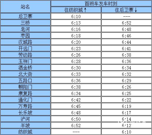 西安地铁运营时间(最新线网首末班车时刻表)