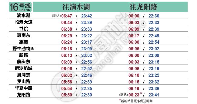 上海地铁运营时间表最晚几点(2020上海地铁运营最新时间表)