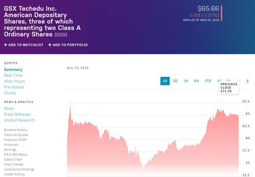 跟谁学三季度净亏损9.3亿元 股价周五盘中一度大跌24.67%