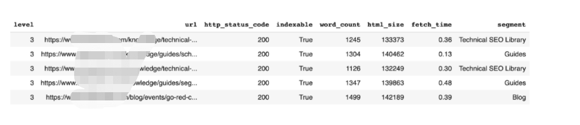 为SEO学习Python 分享7个技巧帮助你做数据分析工作