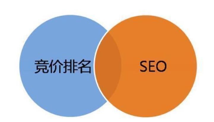 企业现在开始做武汉seo推广
