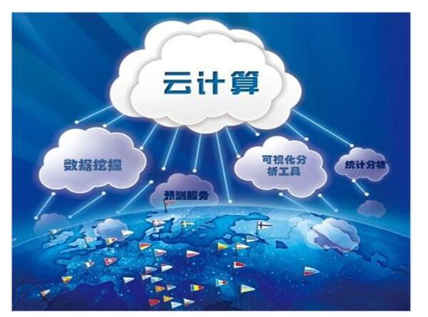 云计算上市公司是什么意思(A股上市的云计算公司有哪些)