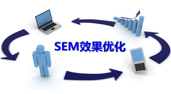 seo sem有什么区别?seo和sem哪个更好呢