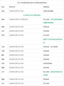 青海省会计初级职称报名入口(初级会计报名注意事项)