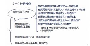 营运能力分析指标有哪些(整理篇企业运营效率的三个指标)