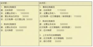 增值税进项大于销项账务处理(月末结转增值税分录正规做法)