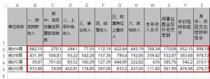 公司财务收入支出明细表怎么做(简单的收支记账表模板)