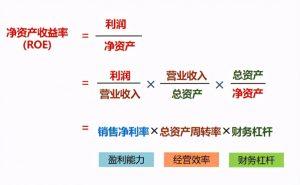 财务杠杆三种公式例题(财务管理计算公式汇总)