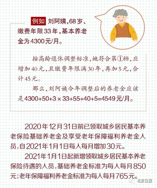 北京最低工资标准企退养老金等上调-集中上调社保待遇标准