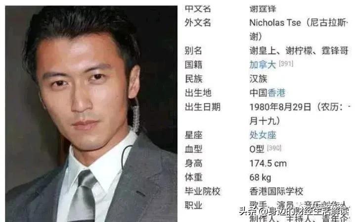 你以为是中国人,却早已加入外籍的12位明星!巩俐谢霆锋斯琴高娃