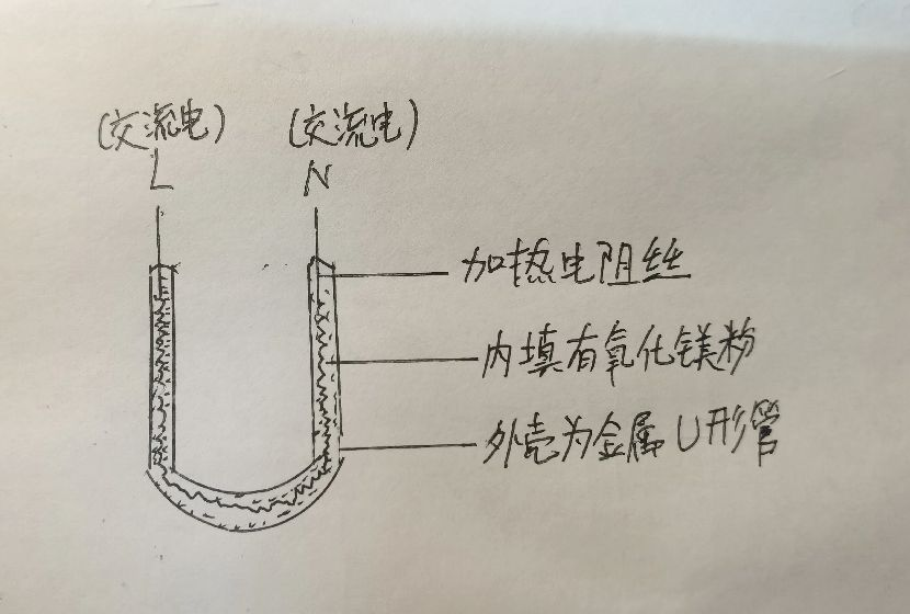使用热得快烧水时会触电吗?