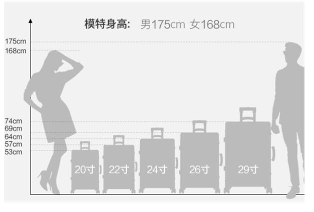 女孩子买22寸的还是24寸行李箱比较好