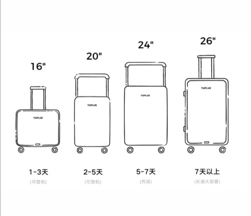 行李箱要如何选择?希望这份攻略可以帮助到你